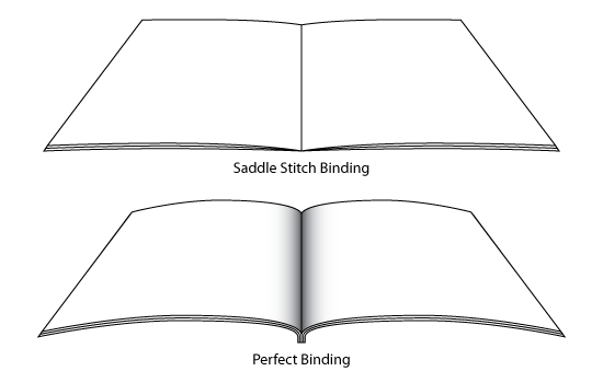 Saddle Stitch Vs Perfect Binding Publisher S Corner