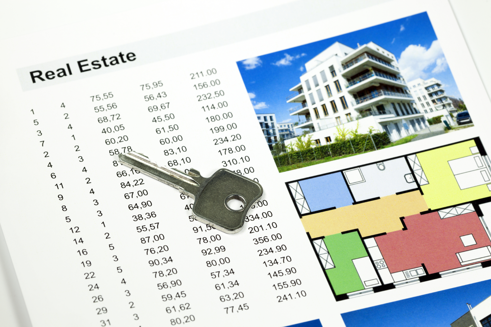 business property and real estate Get the wall street journal's latest news on real estate, homebuying, houses for sale, luxury homes, mortgage loans and interest rates.