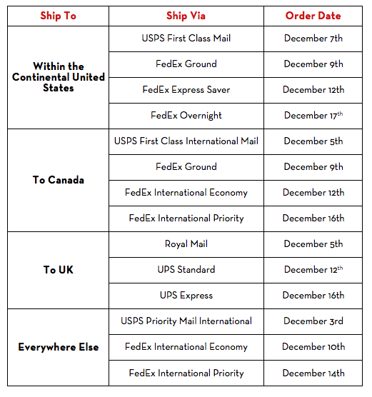 MagCloud's Shipping Schedule